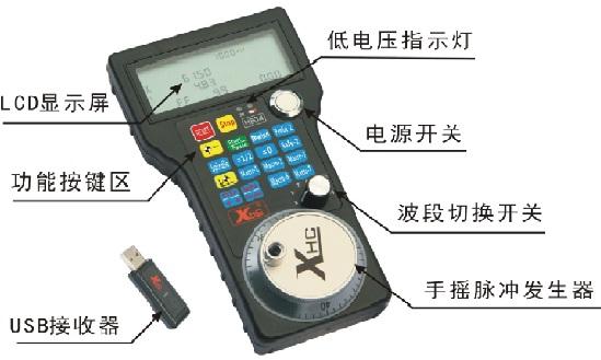 手轮(加工中心手摇脉冲发生器
