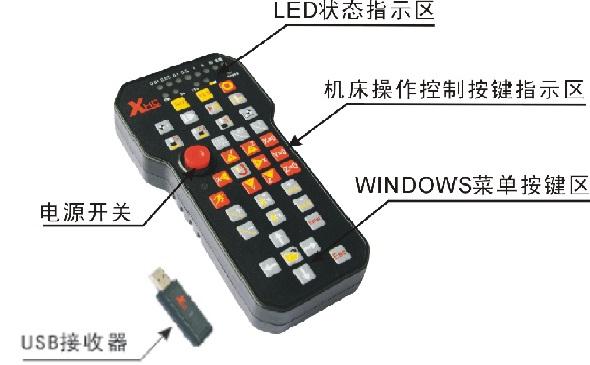 无线电子手轮 工业遥控器 雕刻机手柄 机床手轮手脉 mpg 手持单元