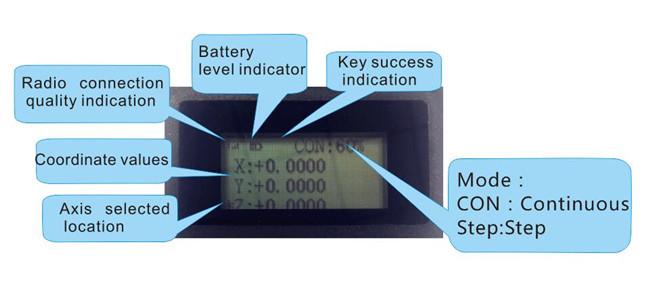 Mach3 USB wireless with LCD display and MPG hanwheel-04B