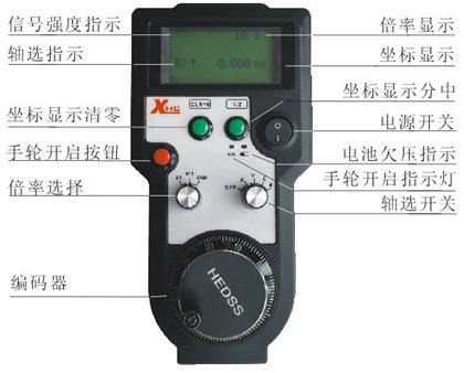 【wgpx数控机床无线电子手轮